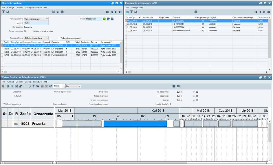Planowanie produkcji - zarządzanie zmianą w systemie ERP