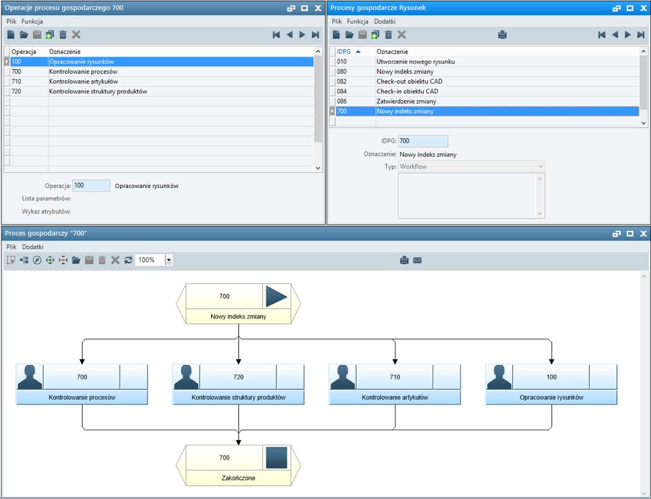 Przykład zarządzania zmianą w planowaniu produkcji w systemie ERP Workflow