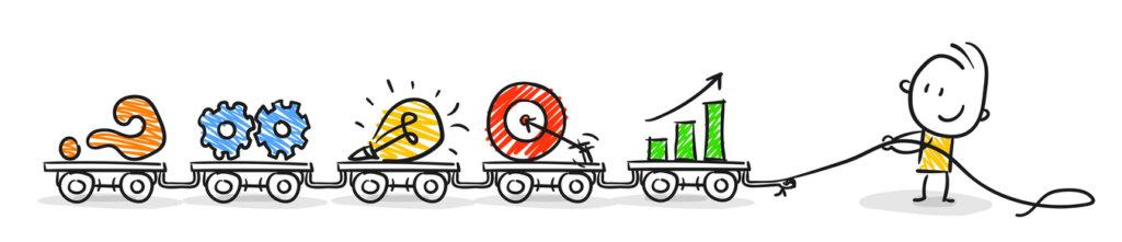 Przemysł 4.0 - wdrożenie, strategia, przykłady