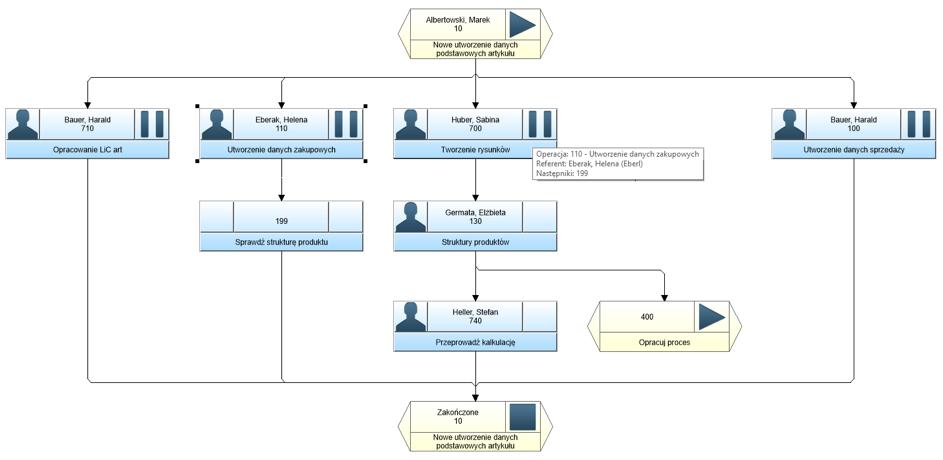 kontorla jakości wyrobu gotowego w systemie ERP