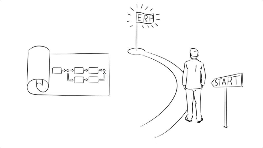 konfigurator-produktu-korzyści